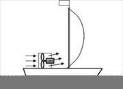 RYTHMODYNAMIQUE: unification de mécanique quantique, relativité et mécanique classique Image013