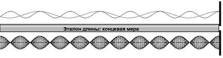 RYTHMODYNAMIQUE: unification de mécanique quantique, relativité et mécanique classique Image096