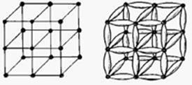 RYTHMODYNAMIQUE: unification de mécanique quantique, relativité et mécanique classique Image098