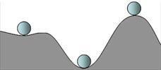 RYTHMODYNAMIQUE: unification de mécanique quantique, relativité et mécanique classique Image327