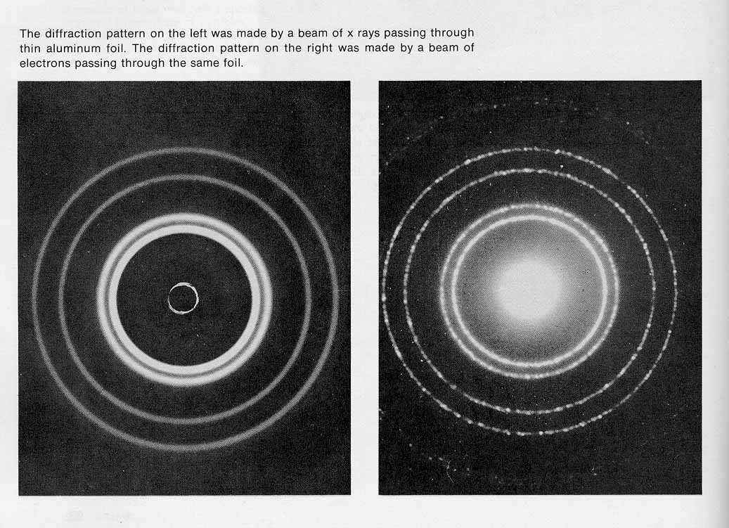 Physique quantique for dummies - Page 10 Diffraction