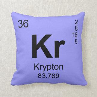 présentation Tableau_des_elements_periodique_krypton_coussin-r4e8541e416f24986a22272887d81c175_i5fqz_8byvr_324