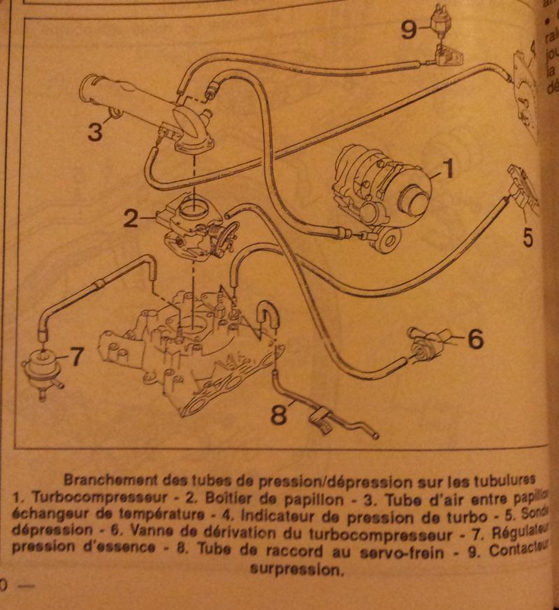Branchement dump valve RTA_tubes_pression_depression