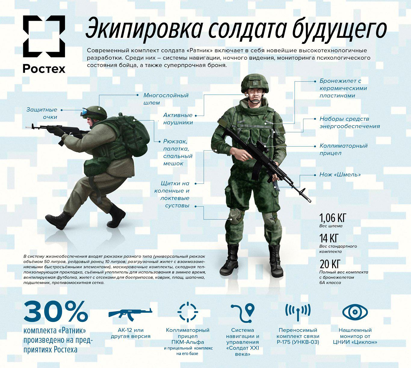 Ratnik combat gear Ajw-VAQCAig(1)