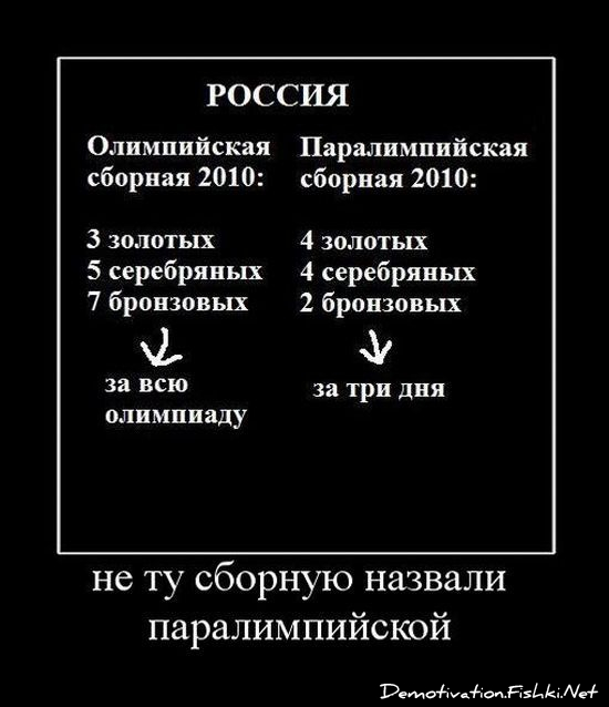 Журнал Веселые Картинки. - Страница 3 Demotivator053