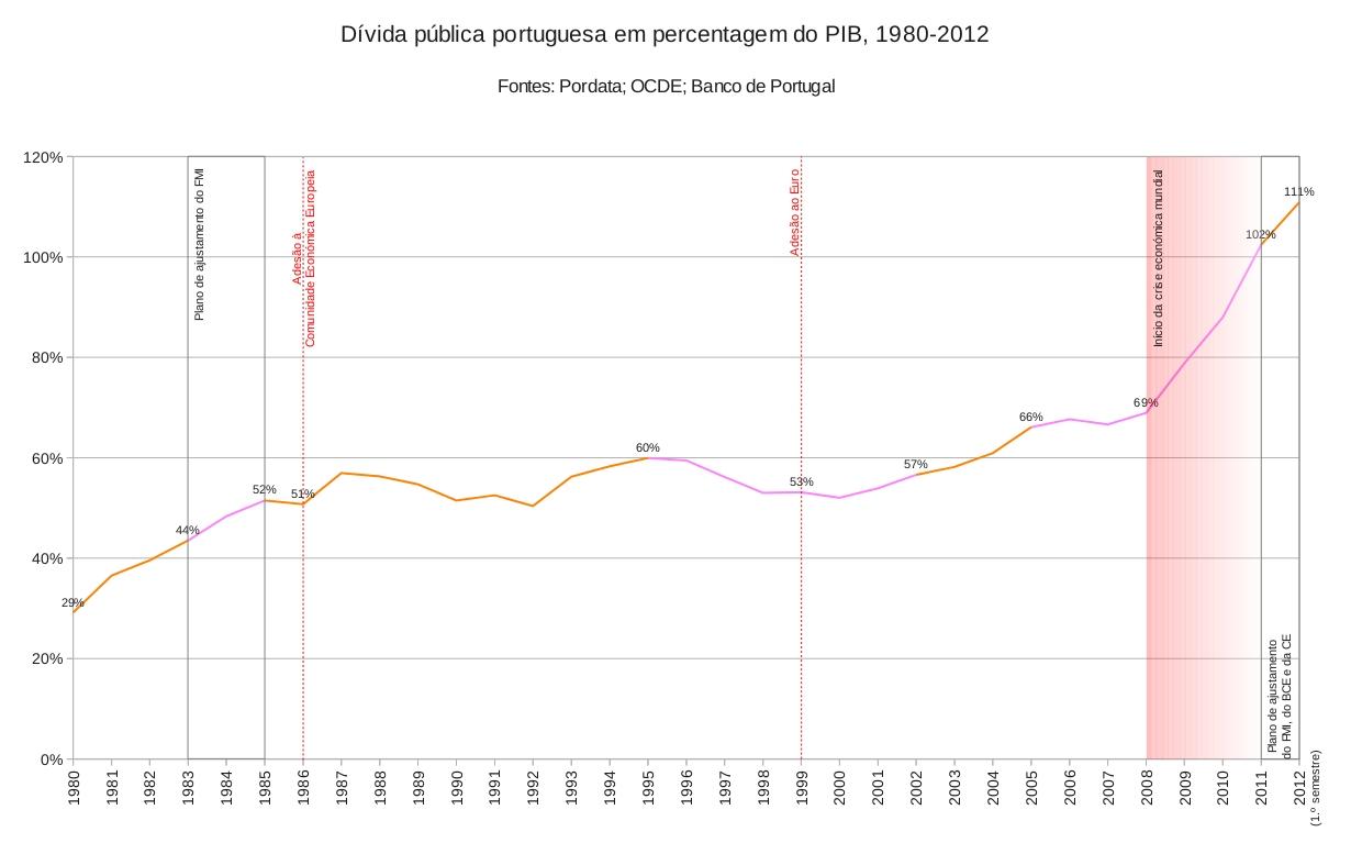 Algumas vergonhas no nosso jardim - Página 19 Dc3advida-pc3bablica-1980-20122