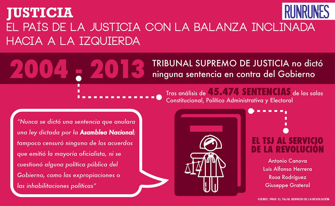 VueltaALaPatria - Noticias y  Generalidades - Página 9 Justicia-copy-copy