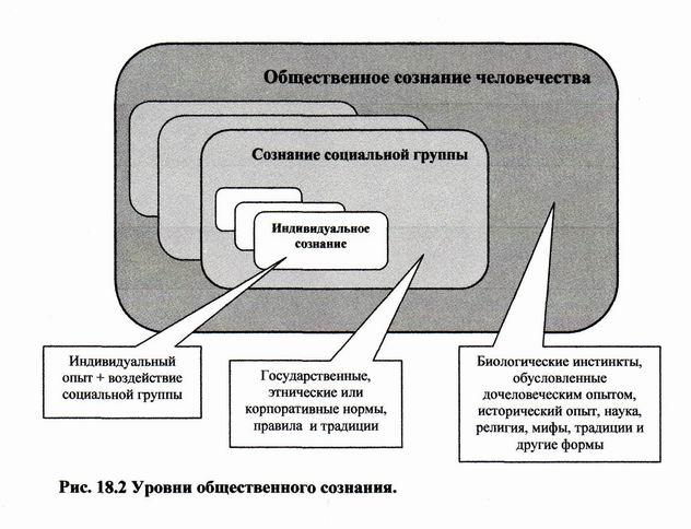 Возрождение - Информация к Размышлению 18_2_Soznanije_-35