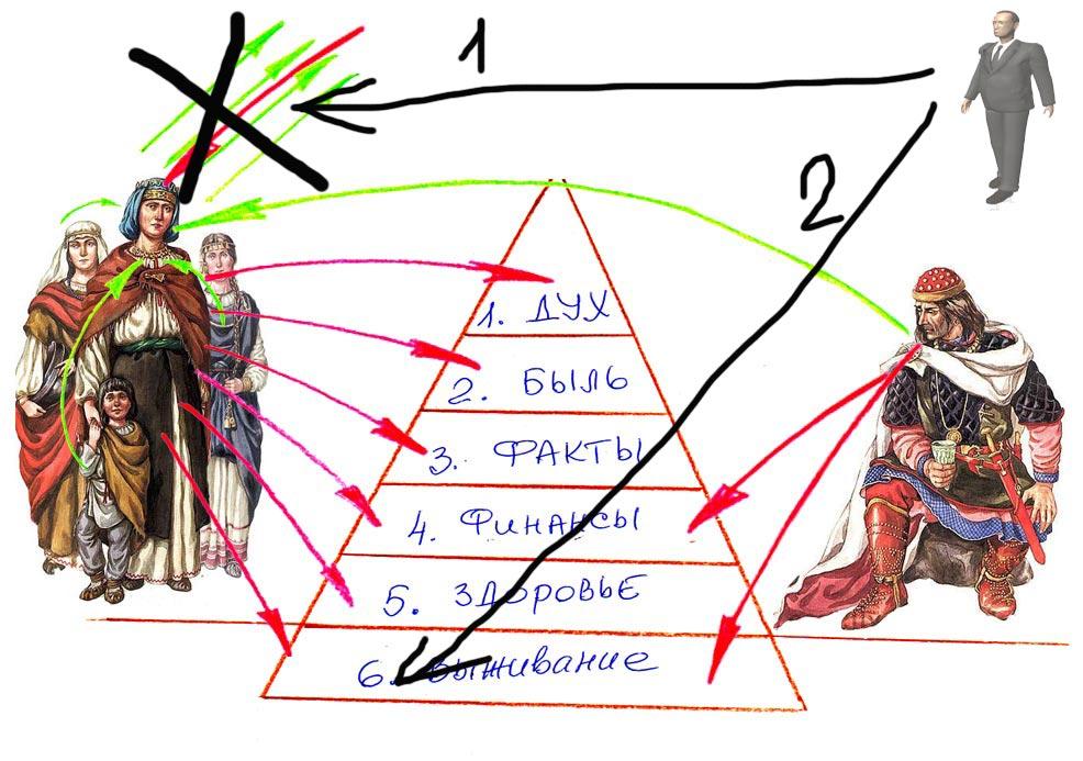 Возрождение - Информация к Размышлению K-1