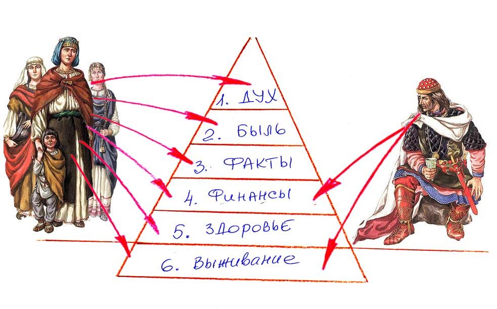 Возрождение - Информация к Размышлению P-4
