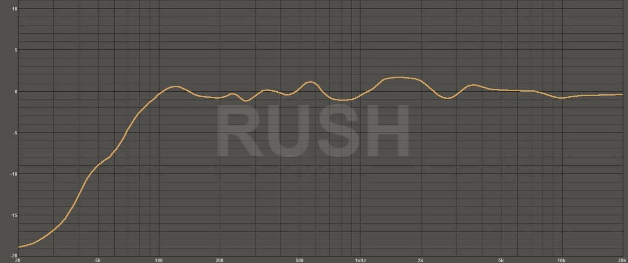 Акустические системы RUSH AM-BS_measures