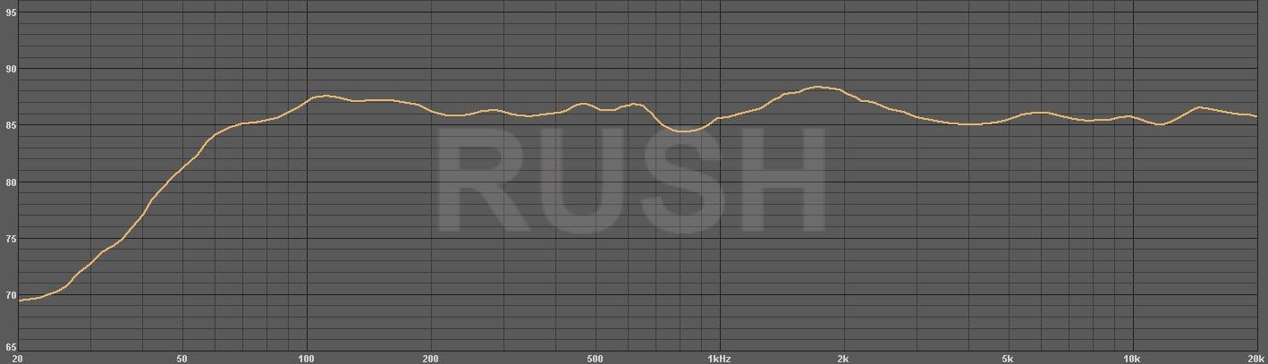 Акустические системы RUSH Morel_spl