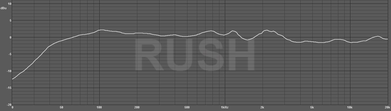 Акустические системы RUSH Freq_as2b