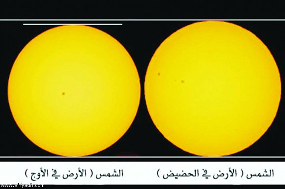 الارض في ابعد نقطة عن الشمس 046614136250