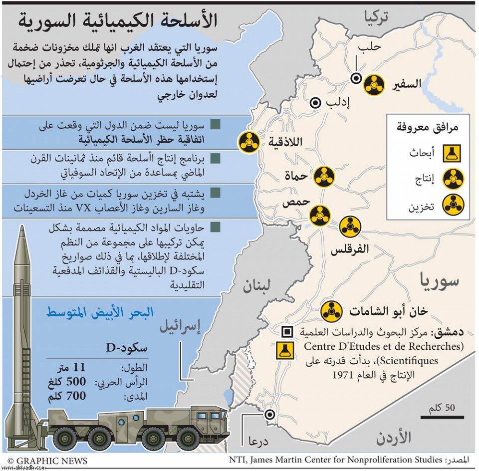 تدمير الأسلحة الكيماوية السورية 567547533884