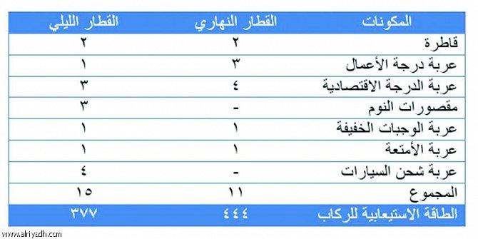 السعوديه دولة عظمى وفي طريقها الى العالم الأول  - صفحة 3 651537099333