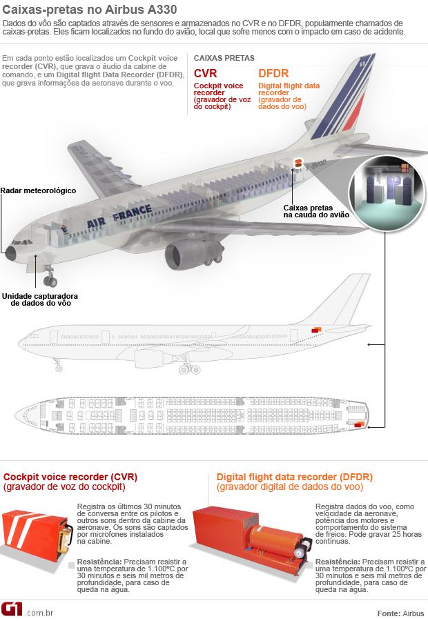 [Internacional] O que aconteceu com o voo 447 da AIR FRANCE  620x900caixaspretasv3