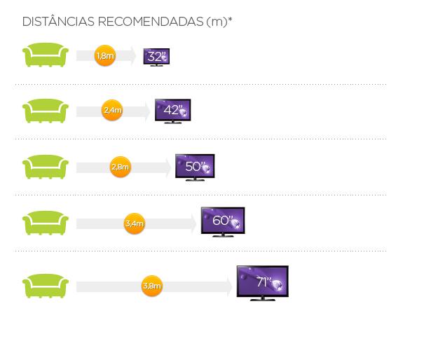 Como - [ZTEC] Como medir a distância ideal da TV pelo tamanho da tela? Screen_shot_2013-08-26_at_10.22.15_am
