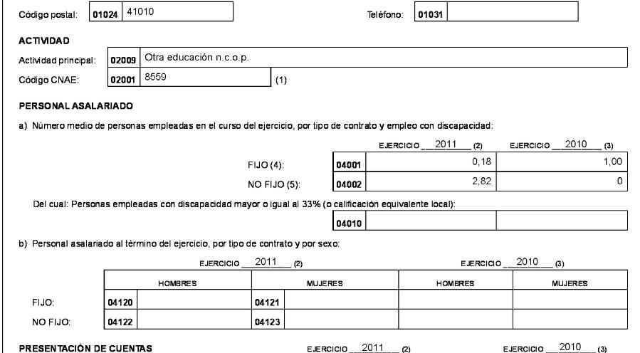 Una empresa de formación subvencionada con dos millones, sin profesores Tabla-3tena