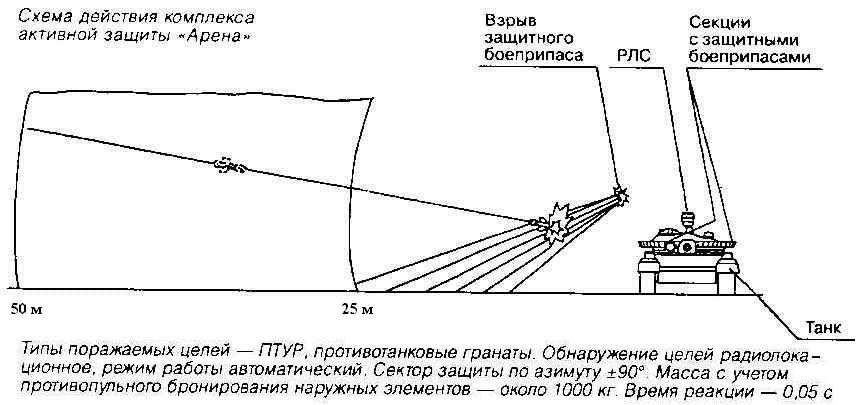 T-72 ΜΒΤ modernisation and variants - Page 24 13542935574031