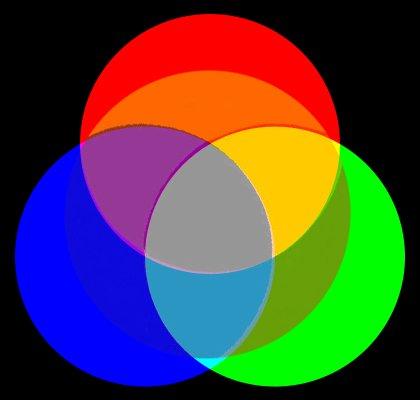Цвет, аккорд и руны - Страница 2 3c54eed44288