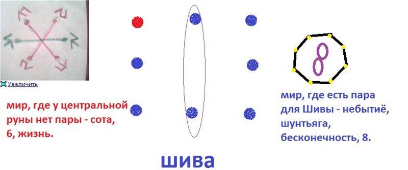 Эту загадку решал Шива - Страница 9 F0d5701c4e6d