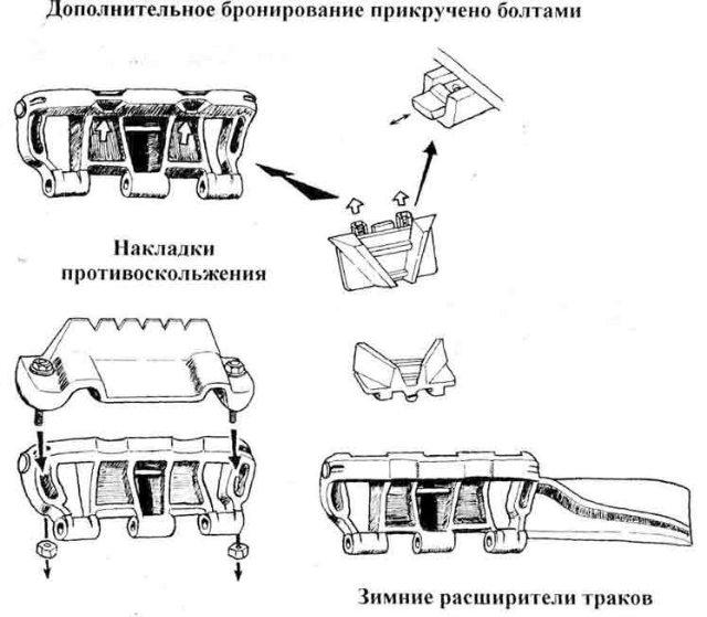 Трак от гусеницы танка Panzerkampfwagen IV D78708ceff8c