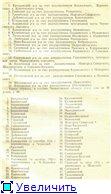 Административно-территориальное деление Черниговской губернии - области A1f1623e6f83t