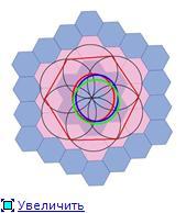 О переводе квадрата в равносторонний треугольник. (Ло-шу в Монаду Пифагора). 8bdb7ddfeb69t