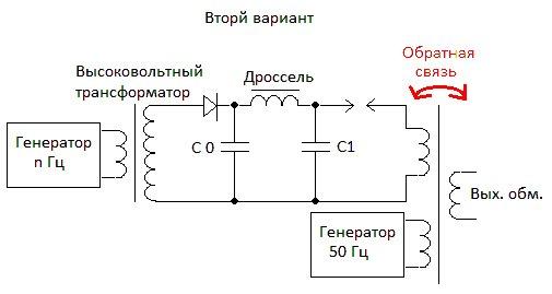 Секрет работы установки Капанадзе  - Страница 3 C25c214a0557