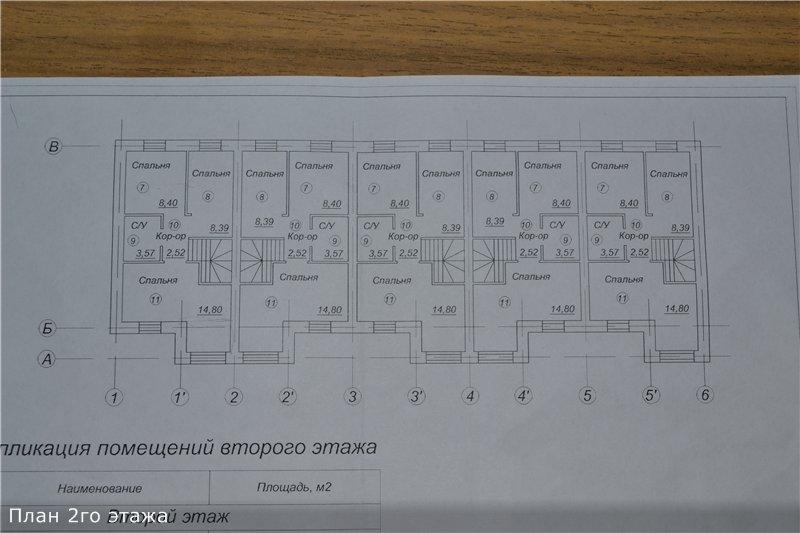 Строительство по сертификатам в ЖСК Казачья станица 216827052a88