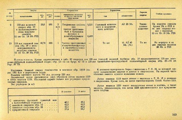 Гильза от 150-мм тяжёлой полевой гаубицы 15 cm sFH 18 Ac00f69599c2