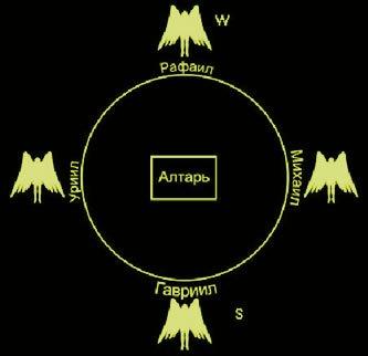 Магический круг 0db6714d4c38