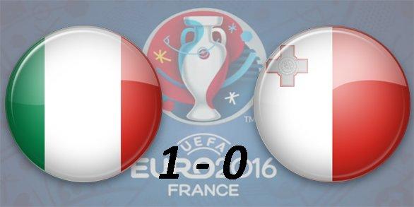 Чемпионат Европы по футболу 2016 8d1e218f856d