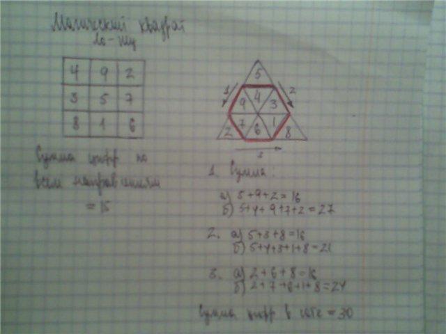 О переводе квадрата в равносторонний треугольник. (Ло-шу в Монаду Пифагора). 3d48edc3f28c
