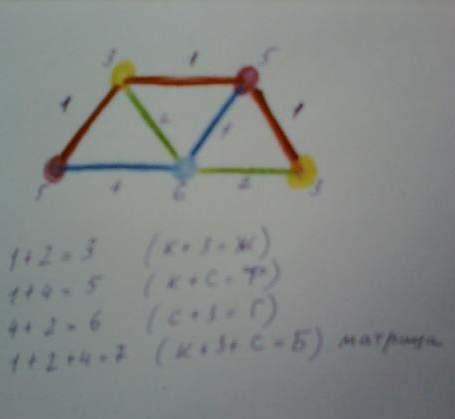 Наши модели и объяснение их понимания - Страница 5 9f883d8fc416