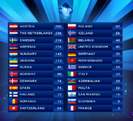 Евровидение 2014 - Страница 5 1dfbaac54cc7