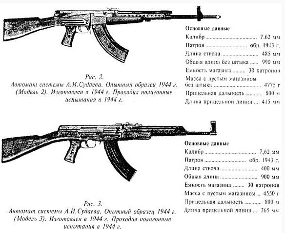 Патрон 7,62×39 мм (макет массо-габаритный) 1d0f2ecb105c