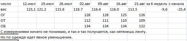 13-й поток: №03 Vera_A, Самара, 50лет, u802 - Страница 16 Fb3f7ba3e76c