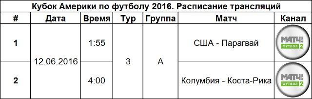 Кубок Америки 2016 Aa61115cb7bb