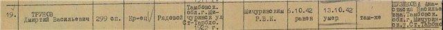 Труновы из Козлова-Мичуринска (участники Великой Отечественной войны) 82d9f1fe2f72