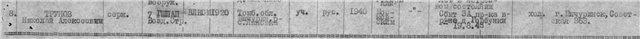 Труновы из Липовки (участники Великой Отечественной войны) - Страница 2 D0176695b56a