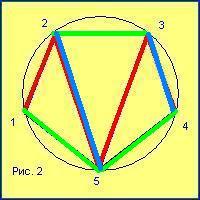 Энергетическая система человека. Человек-адаптер. 3c73ec188af6