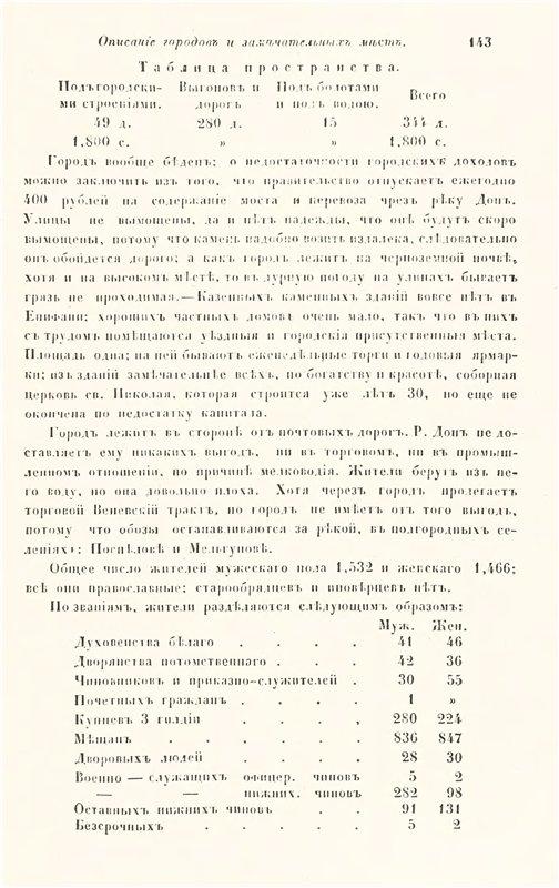 Из Истории Епифани 26ce3f8f9903