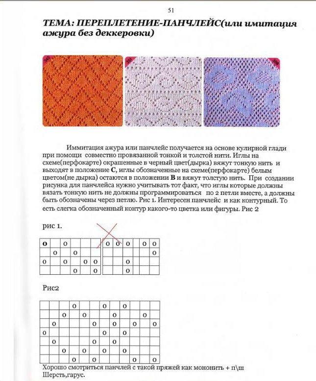 Начальный курс по обучению вязания на вязальной машине SILVER REED   - Страница 4 Ad8f555d5173