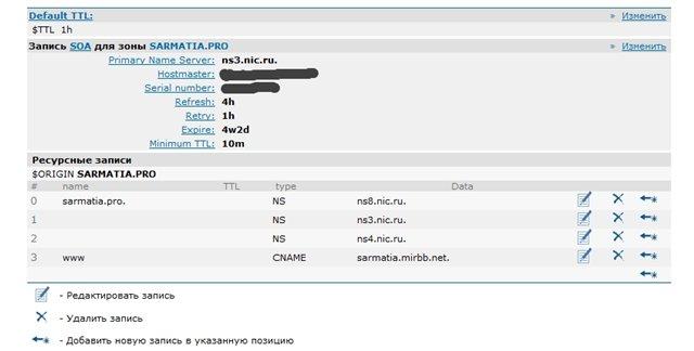 Привязать доменное имя к форуму 45636296deb3