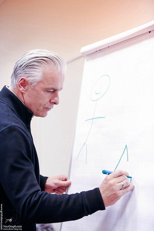Джерард О'Ши - семинары по хендлингу и ринговой дрессировке в России - Страница 2 4e3ad4b59ea5