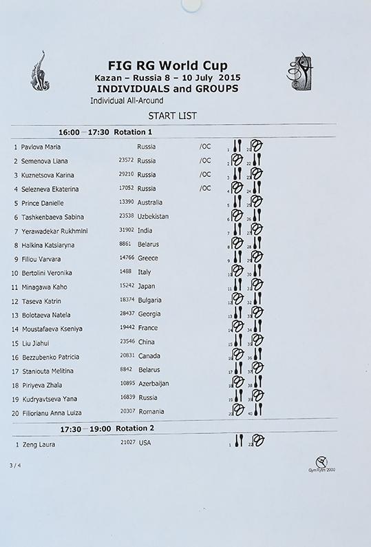 World Cup Kazan, 08-10.07.2016, Kazan (RUS) 3b8b168f9333
