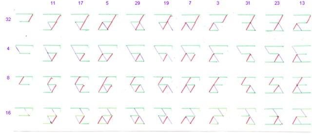 1.Копчиковые и поясничные слоговые руны E956ee9715dd