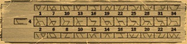 Слоговые  лигатурные  руны  и  акрофония. 232db6b7a9b0